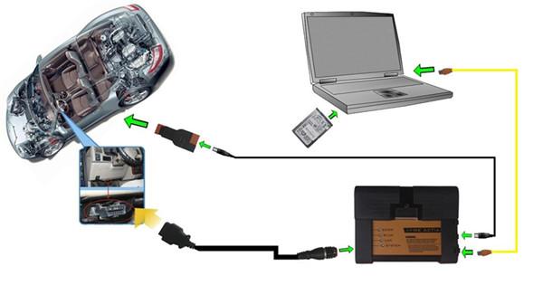 bmw-icom-a2-connection(1)(1)