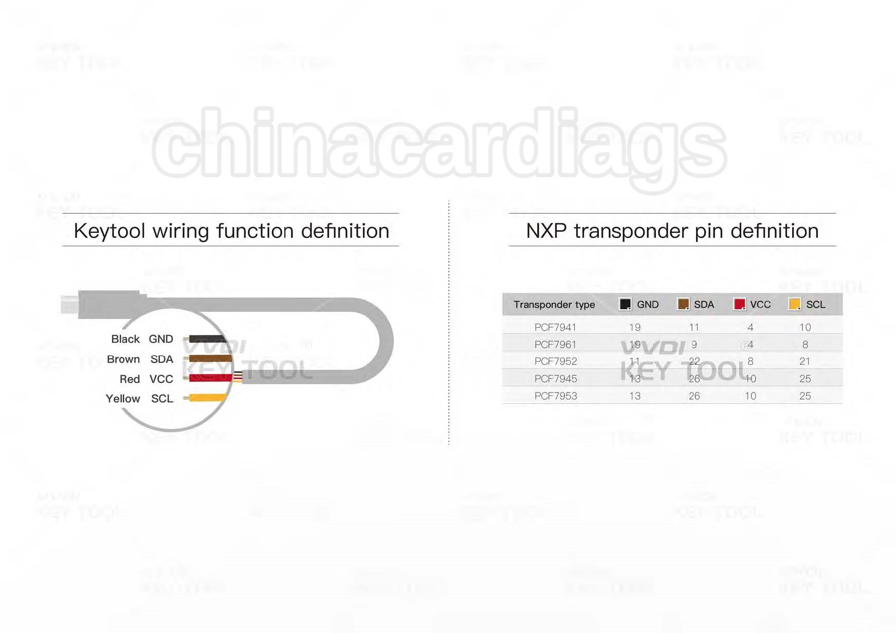 vvdi-key-tool-renew-diagram-01