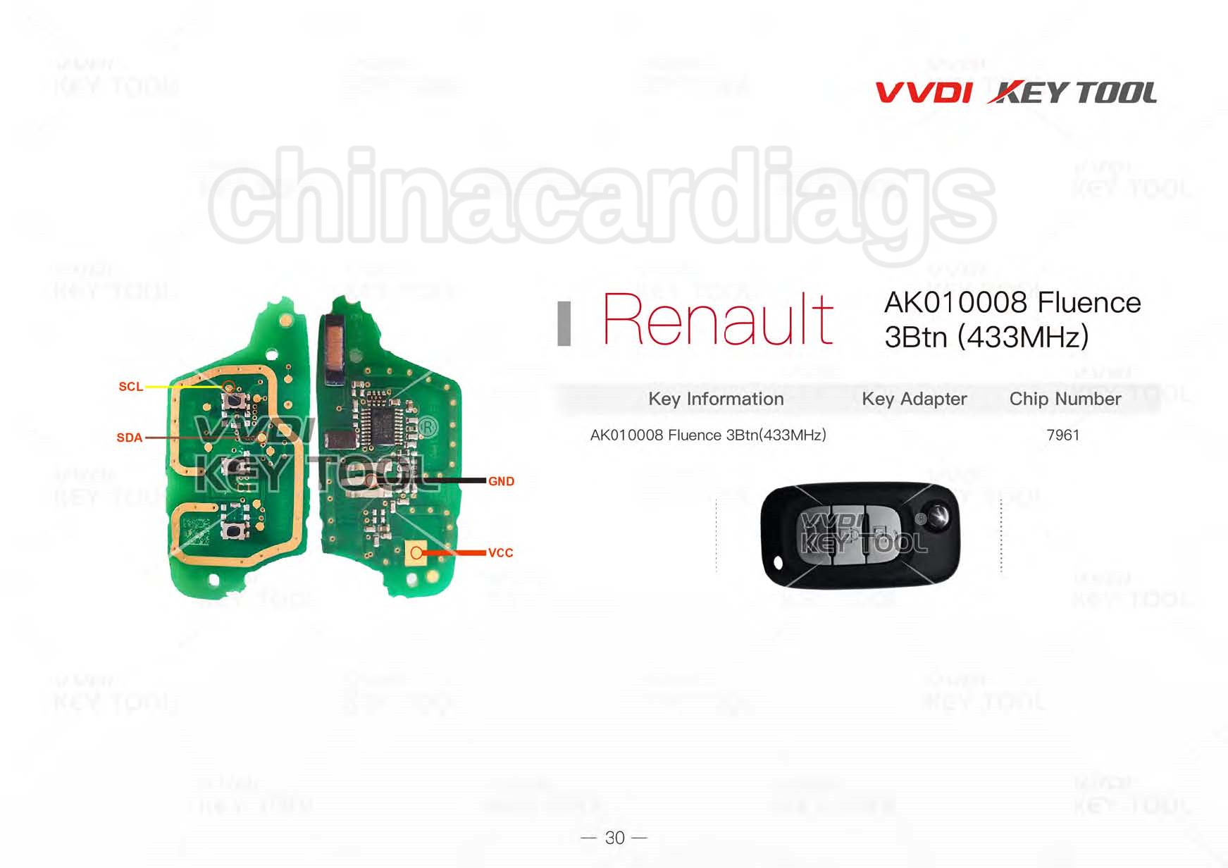 vvdi-key-tool-renew-diagram-30
