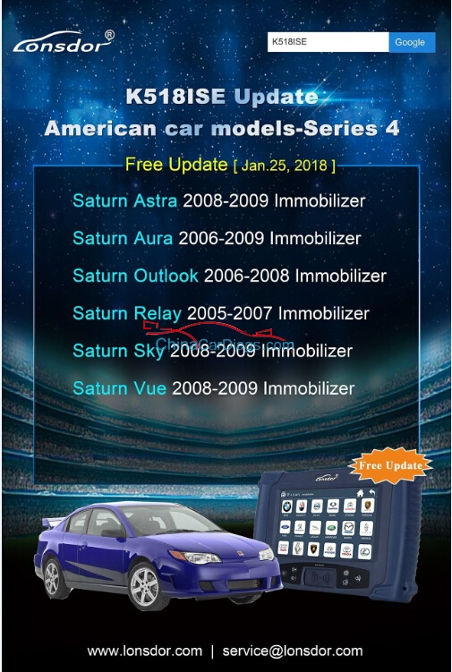 K518ISE-Update-American-car-models-Saturn-Series-4
