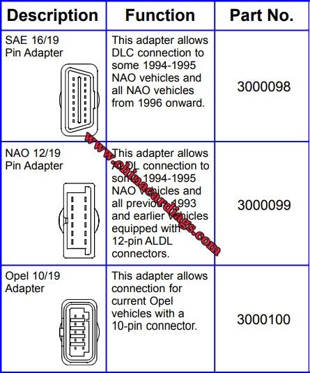 tech2-adapters-user-manual-1