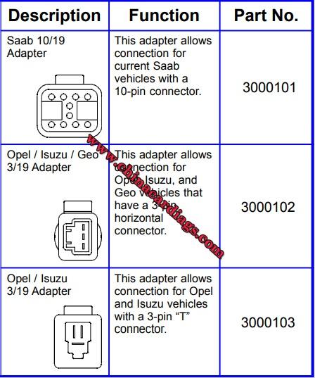 tech2-adapters-user-manual-2
