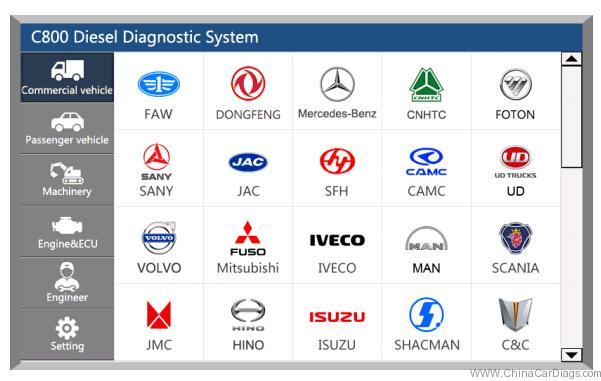 C800-diesel-Diagnostic-system-1