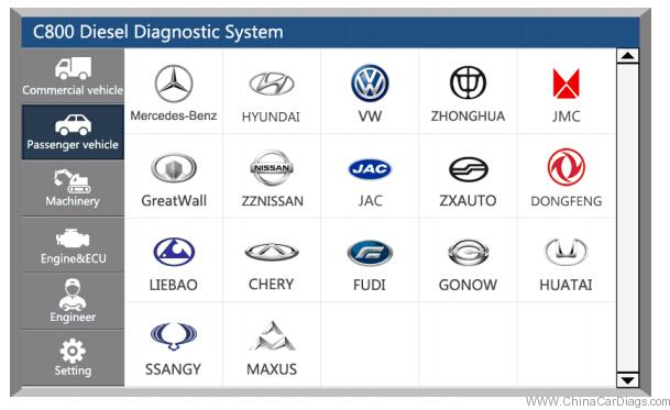 C800-diesel-Diagnostic-system-2