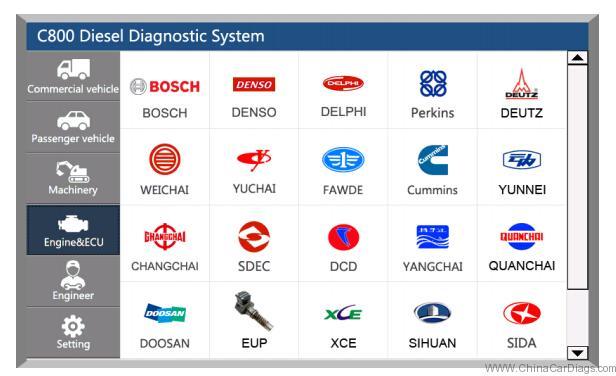 C800-diesel-Diagnostic-system-3