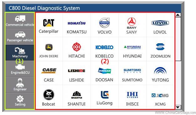 C800-diesel-Diagnostic-system-4