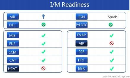 How to use Vident iLink400 for I/M readiness status data