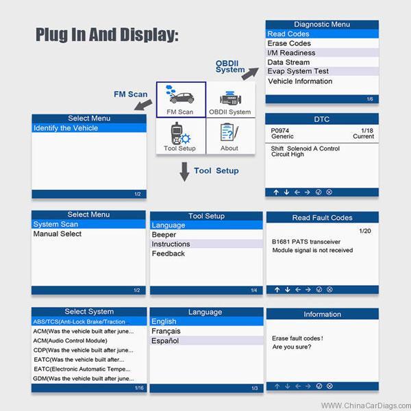 autophix-7710-user-manual-4