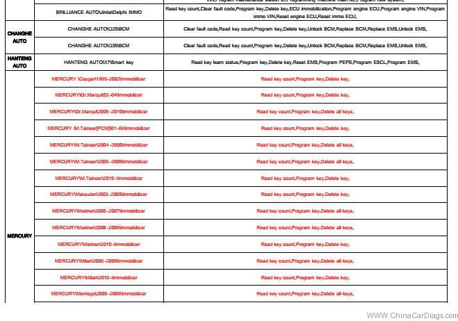 lonsdor-k518-update-car-list
