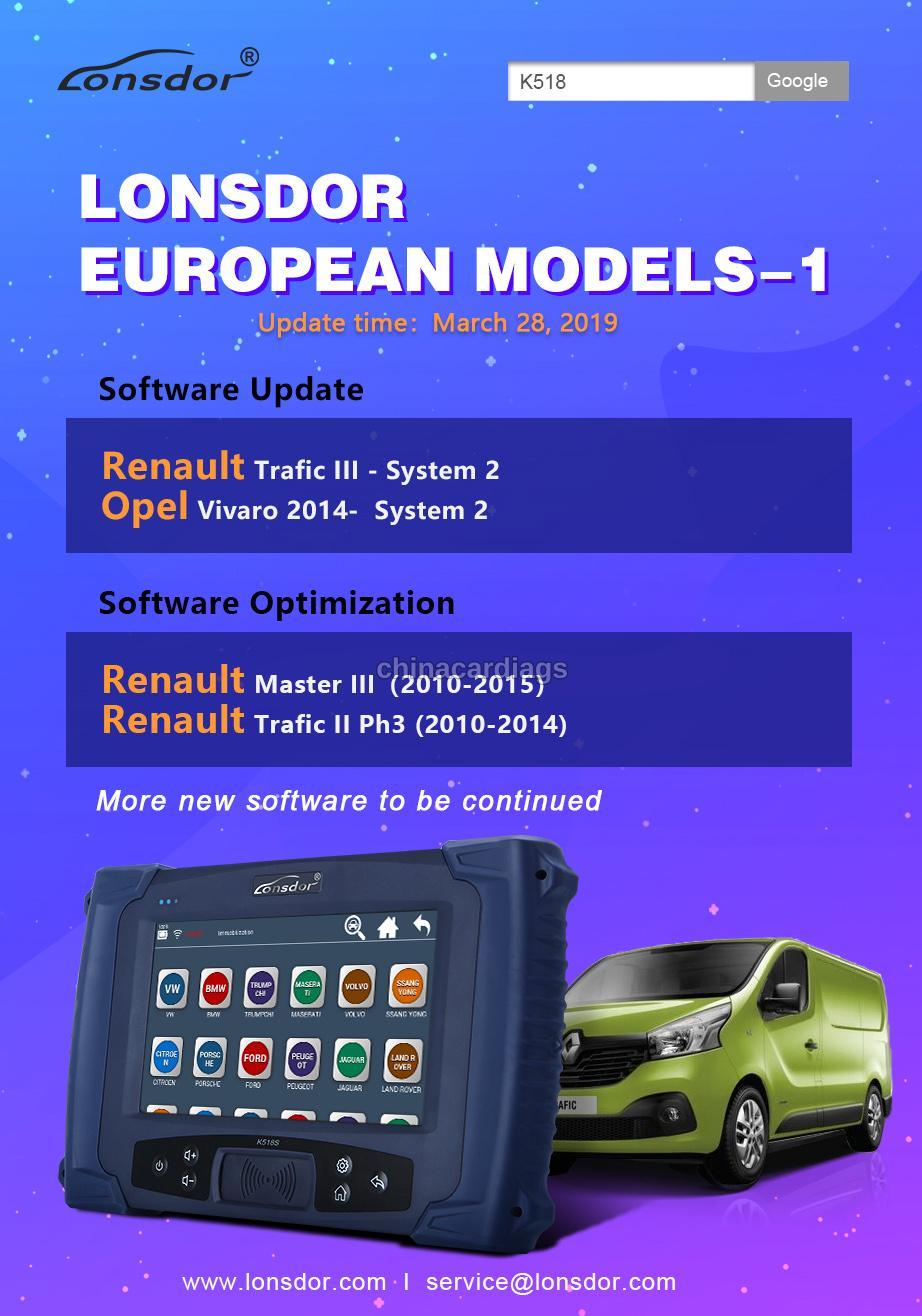 Lonsdor—European-Models-1