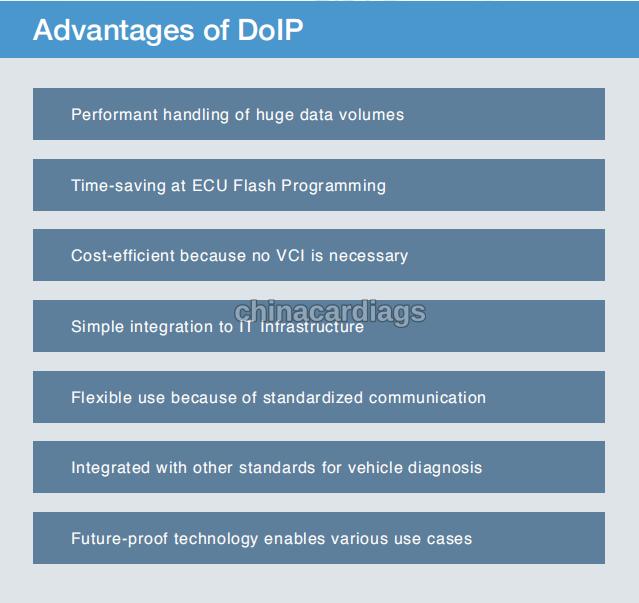doip-diagnostic-communication-4
