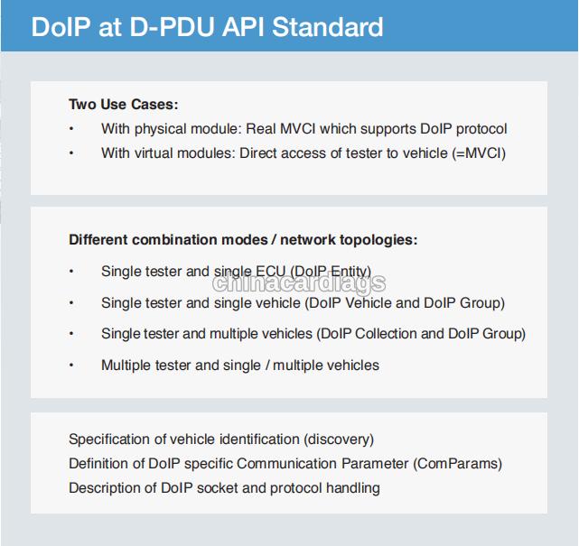 doip-diagnostic-communication-8