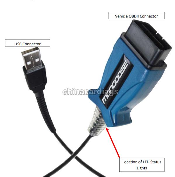 mangoose-pro-cable