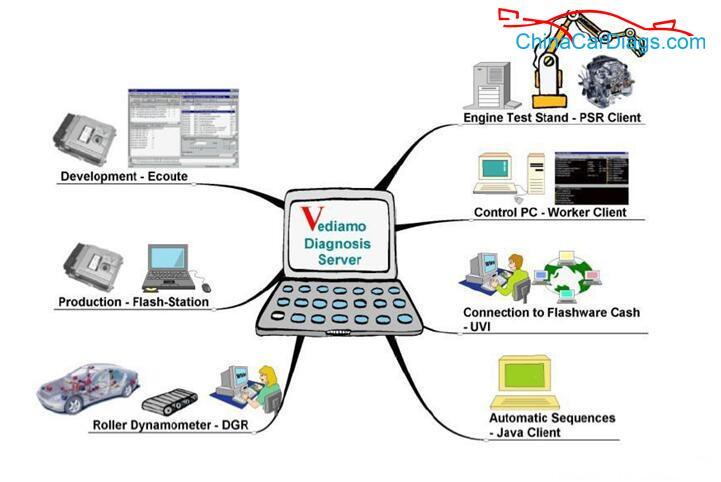 5-V2019-12-MB-SD-C4-Software