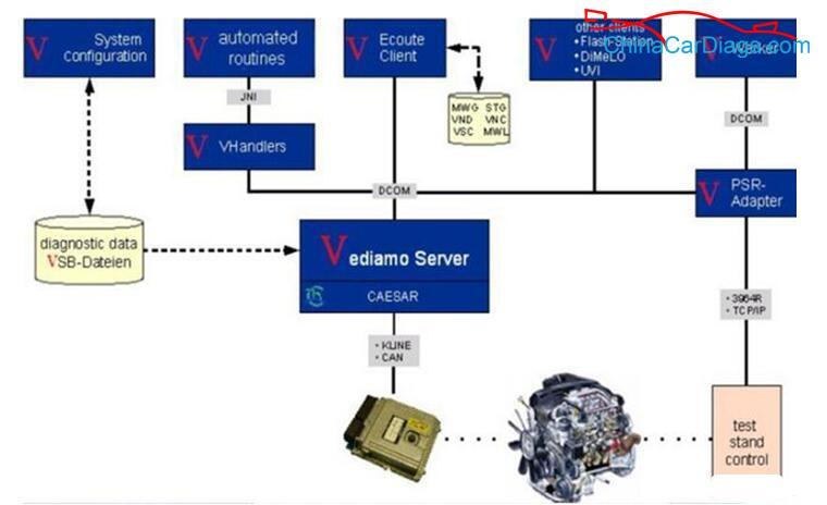 6-V2019-12-MB-SD-C4-Software