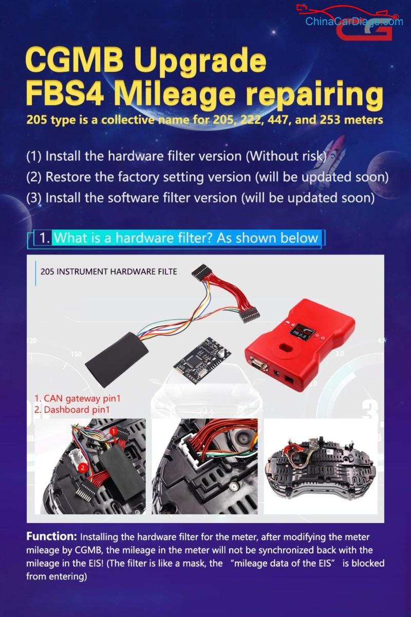 cgdi-mb-upgrade-fbs4-mileage-repairing