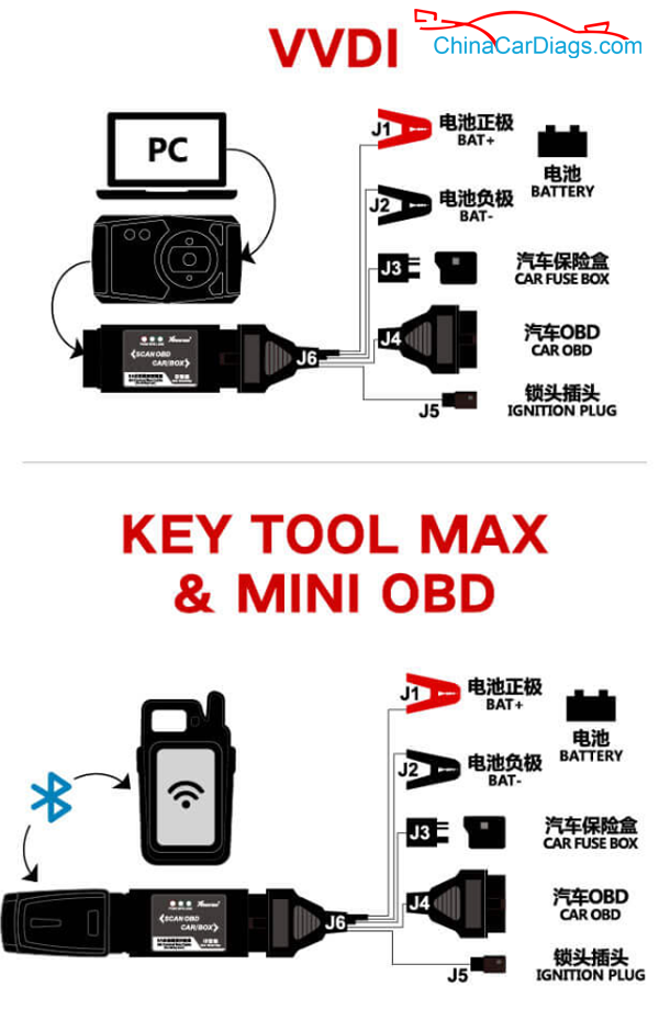 xhorse-vvdi-toyota-8a-non-smart-key-adapter-user-manual-01