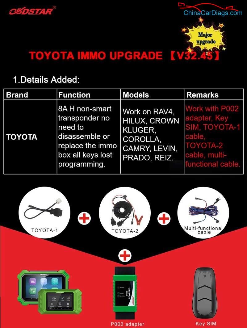 obdstar-toyota-8a-h-all-key-lost-immo-upgrade-without-disassembly-1